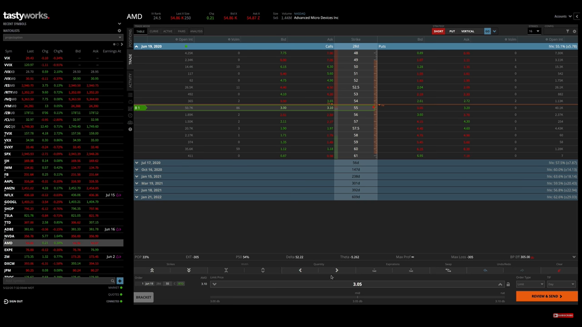 How to trade put options with tastyworks